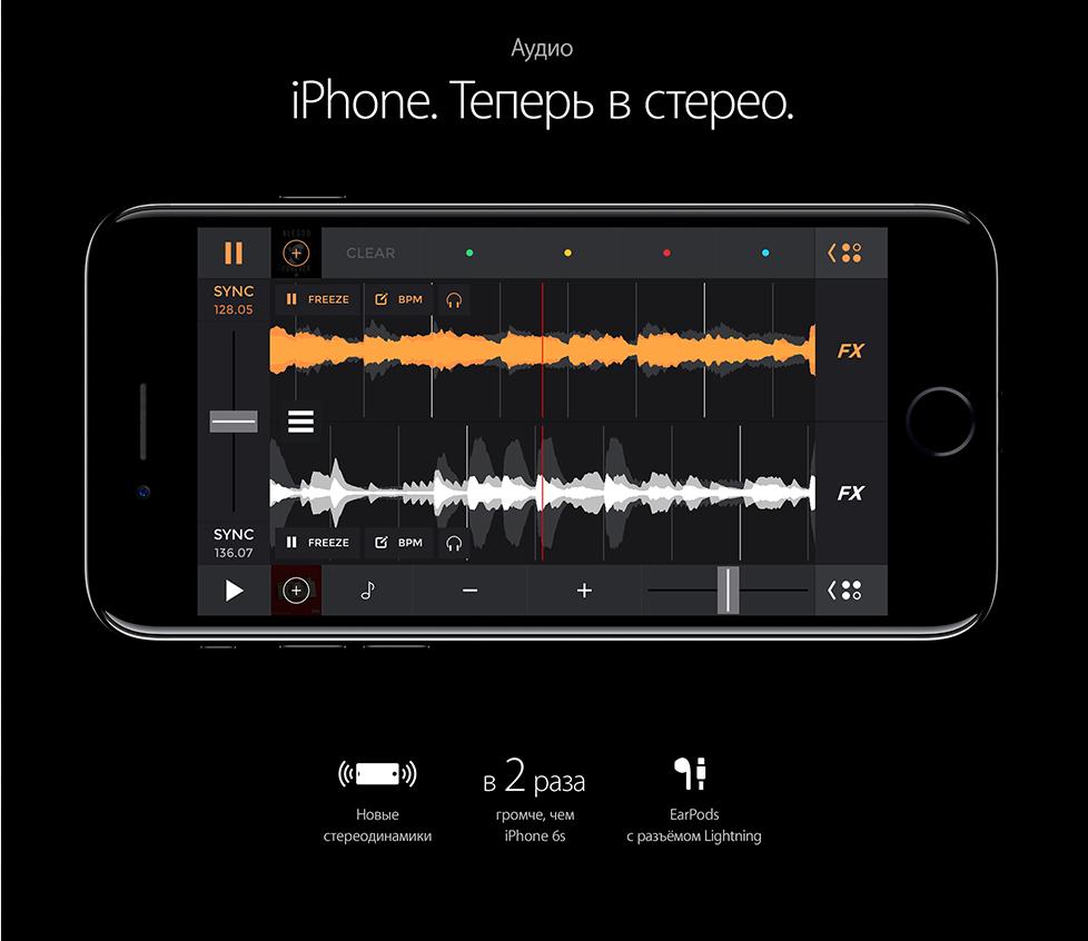 Купить Айфон 7 в Омске
